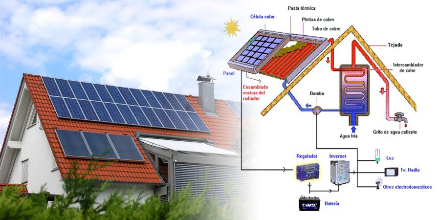 Electricistas madrid 680 546 431 boletines instalaci n antenas servicio 24 horas en - Instalar placas solares en casa ...
